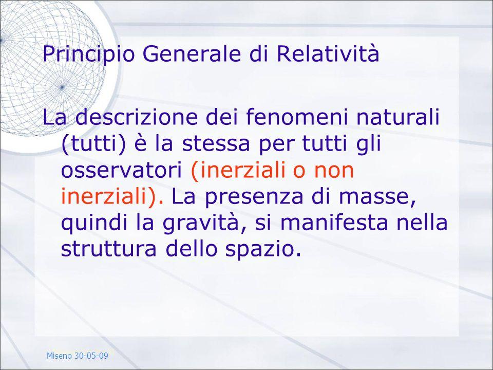 Principio Generale di Relatività