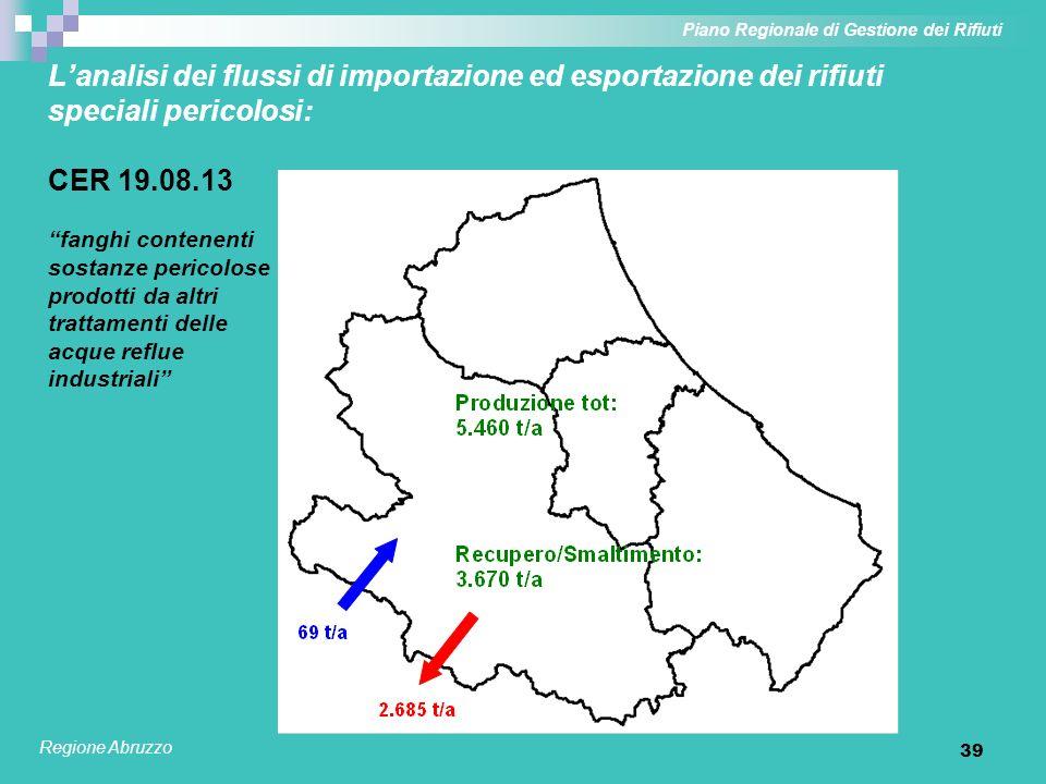 Piano Regionale di Gestione dei Rifiuti