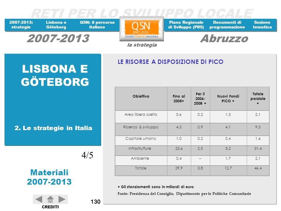 LISBONA E GÖTEBORG 4/5 LE RISORSE A DISPOSIZIONE DI PICO