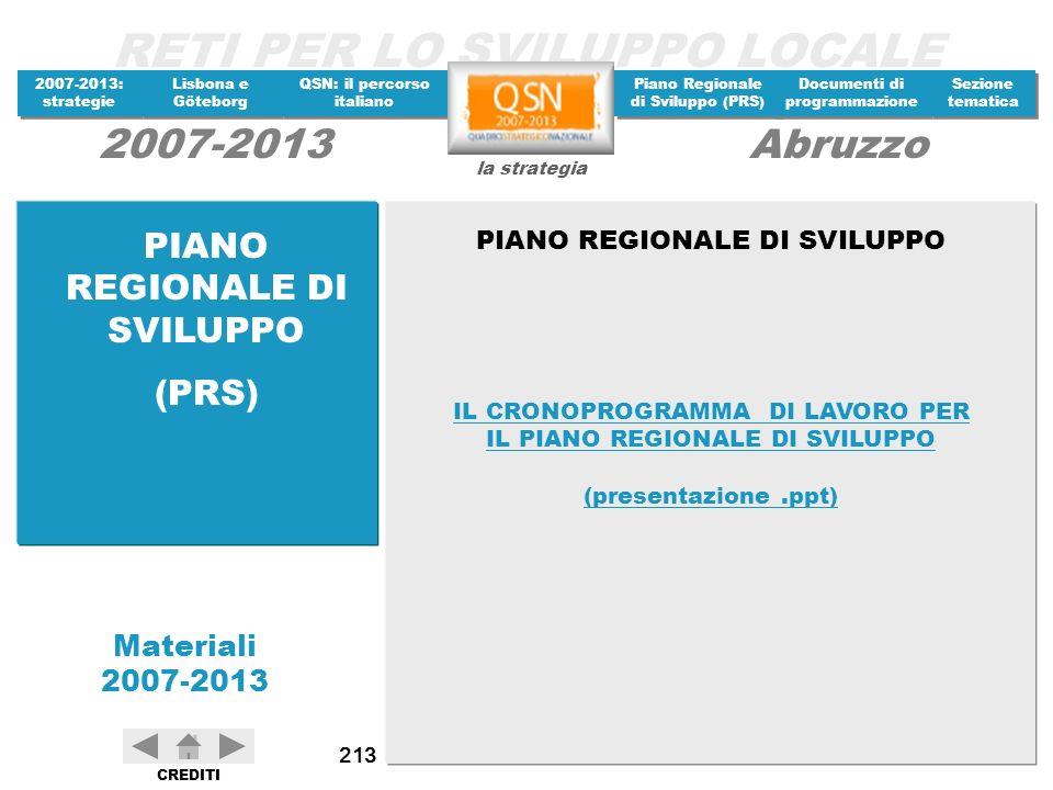 PIANO REGIONALE DI SVILUPPO