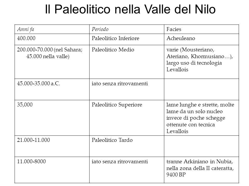 Il Paleolitico nella Valle del Nilo