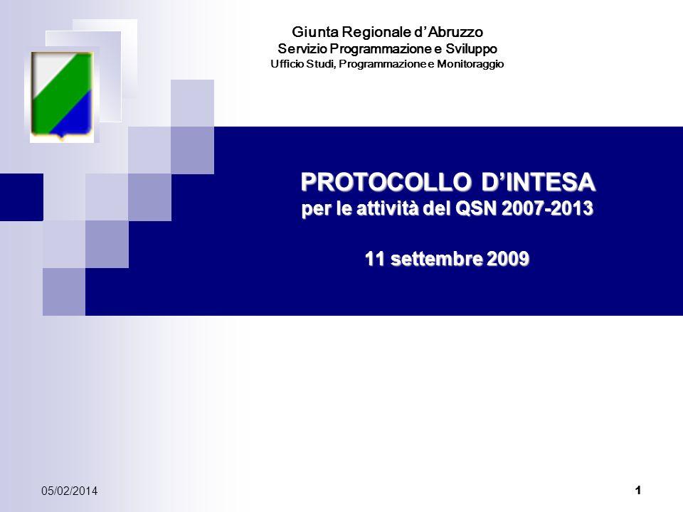 Giunta Regionale d'Abruzzo