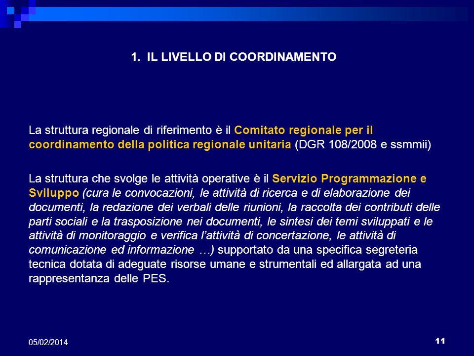 1. IL LIVELLO DI COORDINAMENTO