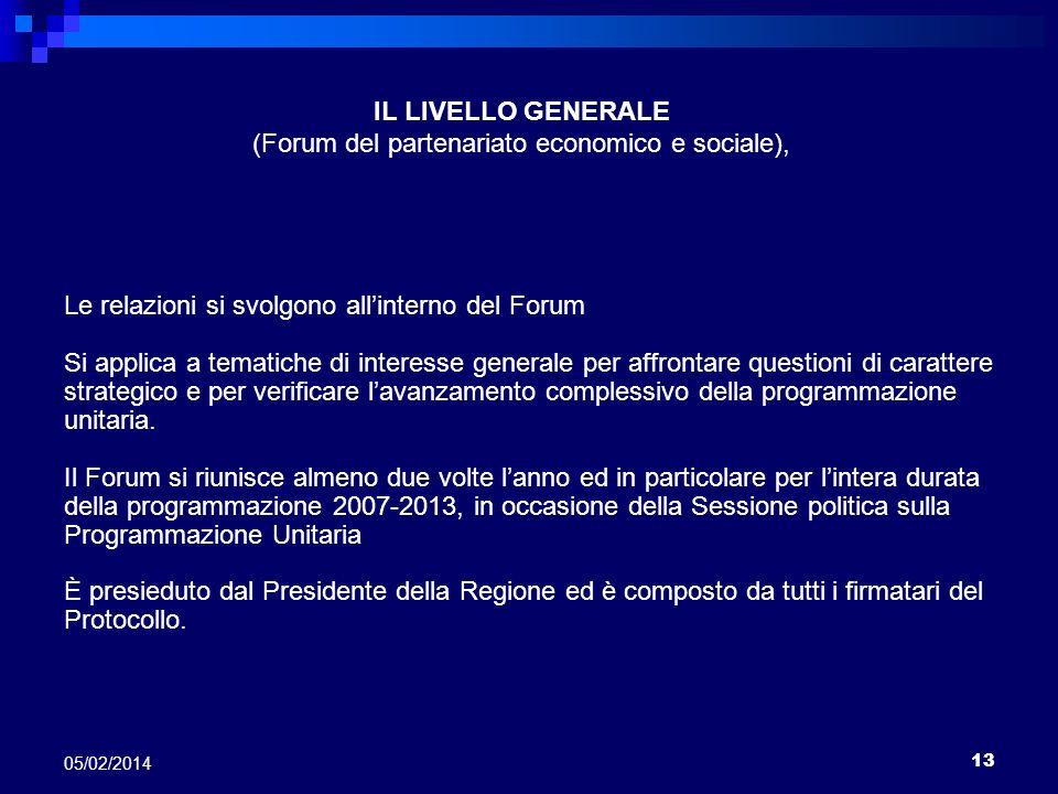 IL LIVELLO GENERALE (Forum del partenariato economico e sociale),