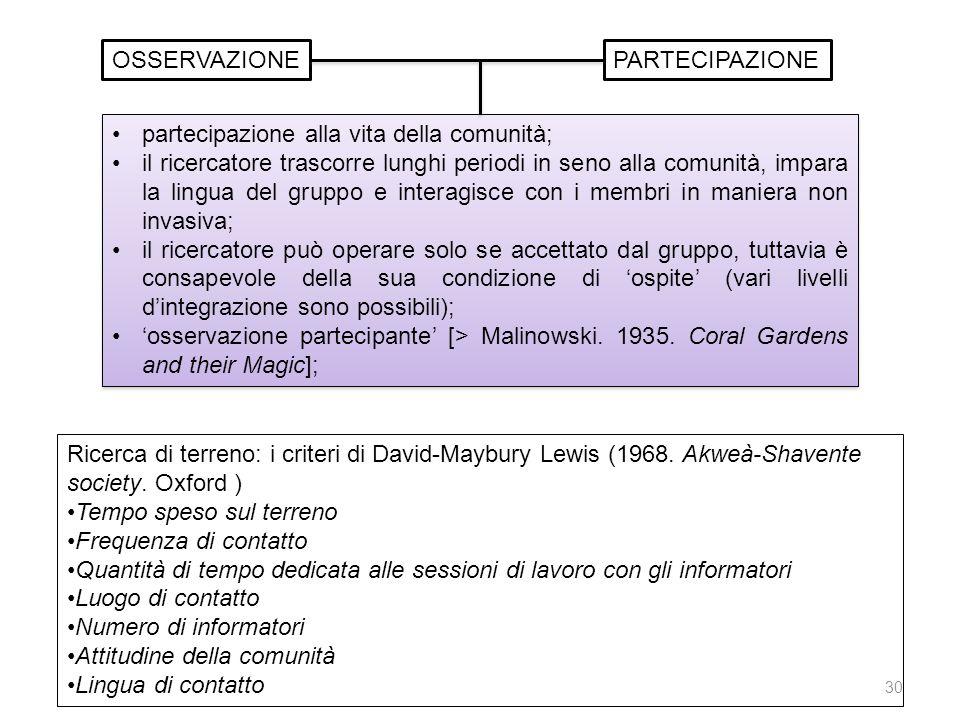 OSSERVAZIONE PARTECIPAZIONE. partecipazione alla vita della comunità;