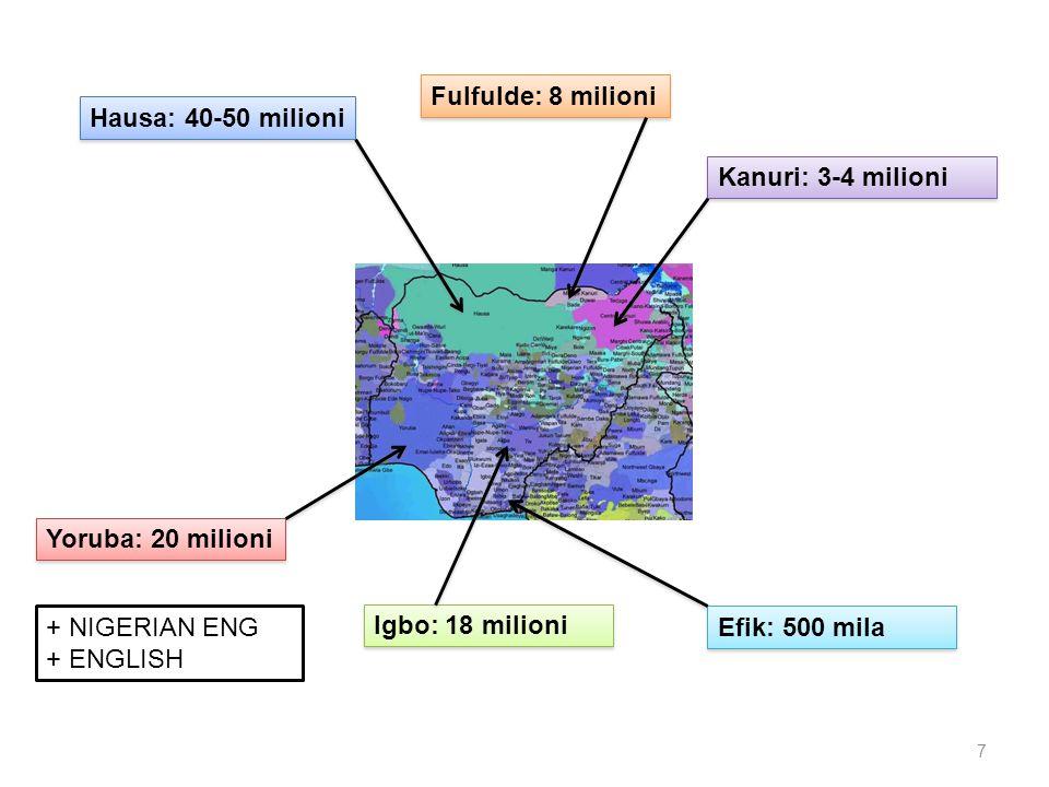 Fulfulde: 8 milioni Hausa: 40-50 milioni. Kanuri: 3-4 milioni. Yoruba: 20 milioni. + NIGERIAN ENG.