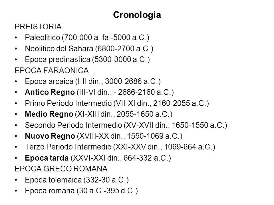 Cronologia PREISTORIA Paleolitico (700.000 a. fa -5000 a.C.)
