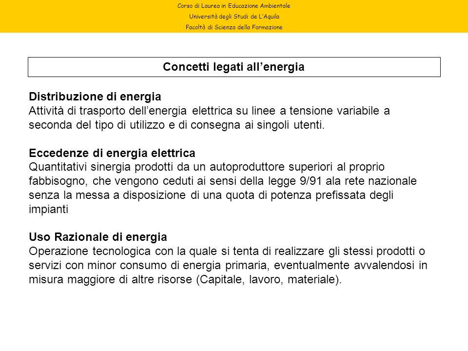 Concetti legati all'energia