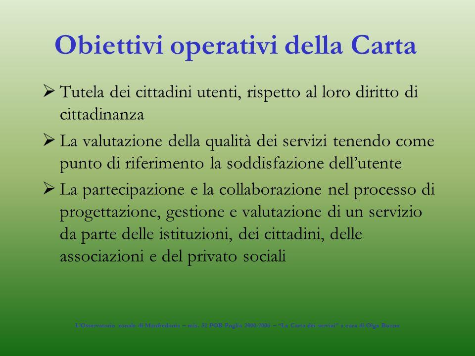 Obiettivi operativi della Carta