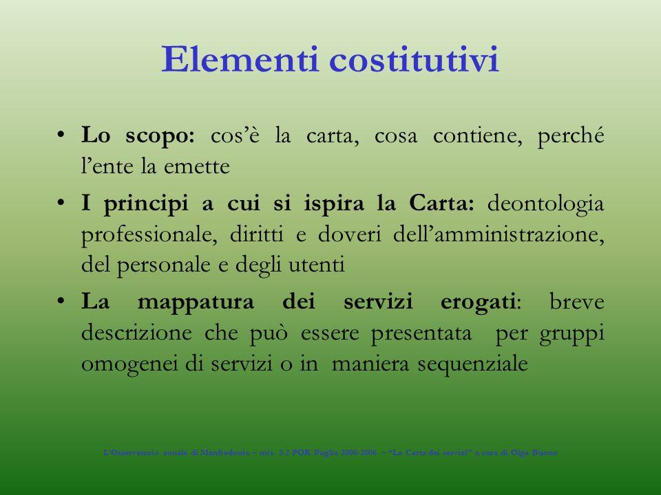 Elementi costitutivi Lo scopo: cos'è la carta, cosa contiene, perché l'ente la emette.