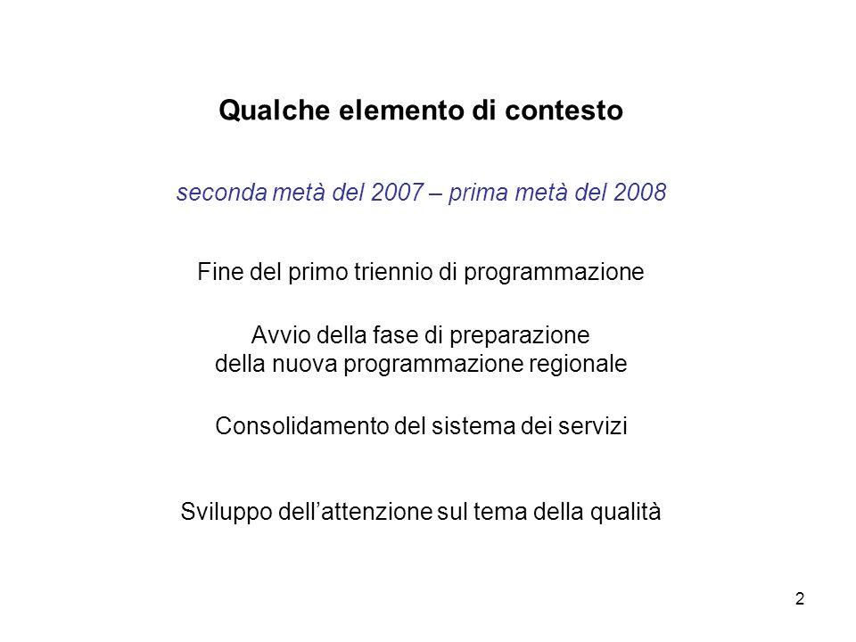 Qualche elemento di contesto seconda metà del 2007 – prima metà del 2008 Fine del primo triennio di programmazione Avvio della fase di preparazione della nuova programmazione regionale Consolidamento del sistema dei servizi Sviluppo dell'attenzione sul tema della qualità