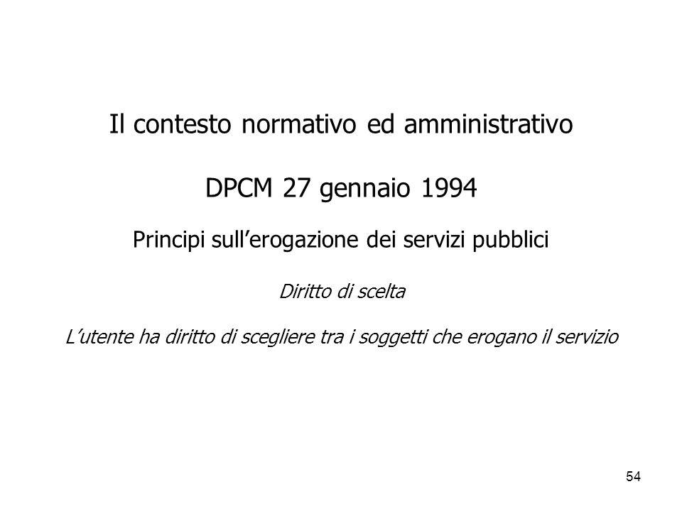 Il contesto normativo ed amministrativo DPCM 27 gennaio 1994 Principi sull'erogazione dei servizi pubblici Diritto di scelta L'utente ha diritto di scegliere tra i soggetti che erogano il servizio