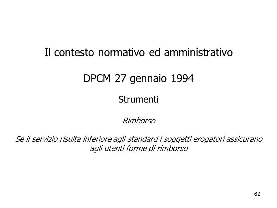 Il contesto normativo ed amministrativo DPCM 27 gennaio 1994 Strumenti Rimborso Se il servizio risulta inferiore agli standard i soggetti erogatori assicurano agli utenti forme di rimborso