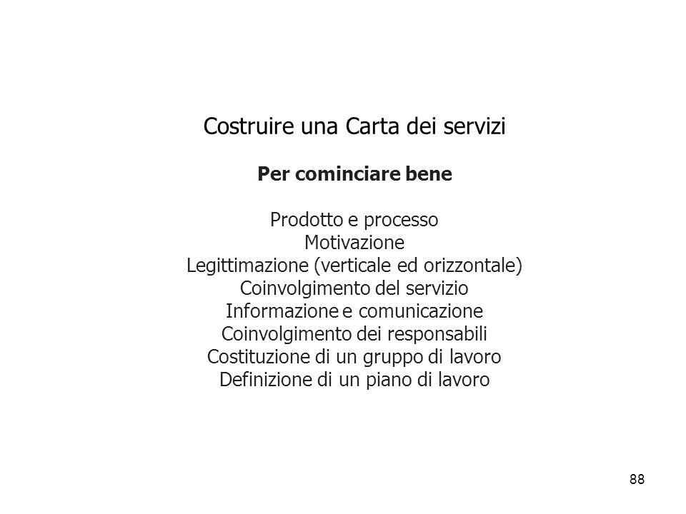 Costruire una Carta dei servizi Per cominciare bene Prodotto e processo Motivazione Legittimazione (verticale ed orizzontale) Coinvolgimento del servizio Informazione e comunicazione Coinvolgimento dei responsabili Costituzione di un gruppo di lavoro Definizione di un piano di lavoro