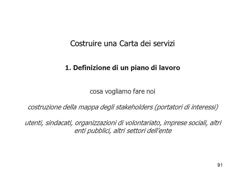 Costruire una Carta dei servizi 1
