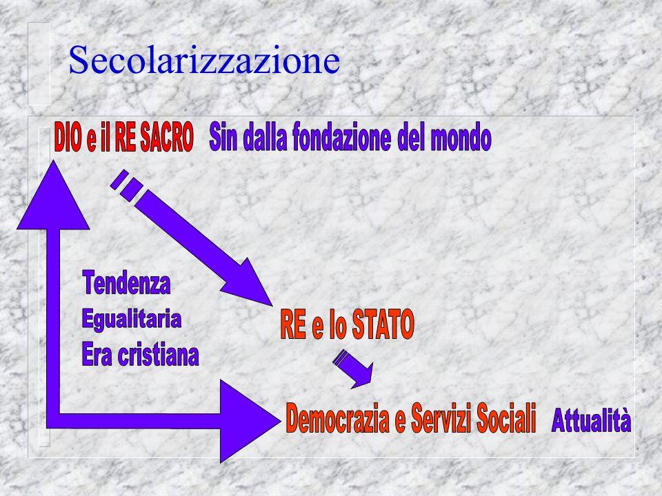Secolarizzazione DIO e il RE SACRO RE e lo STATO