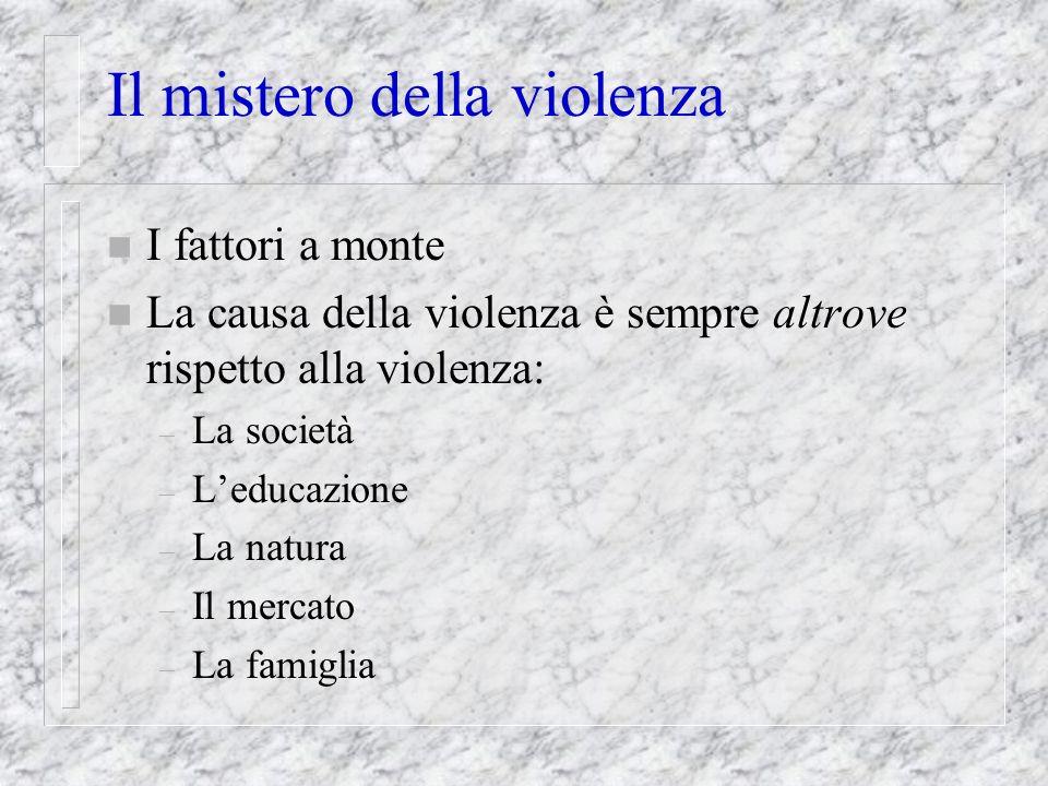 Il mistero della violenza