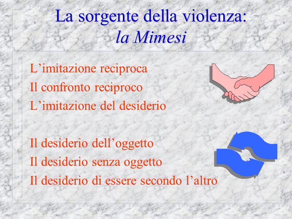 La sorgente della violenza: la Mimesi