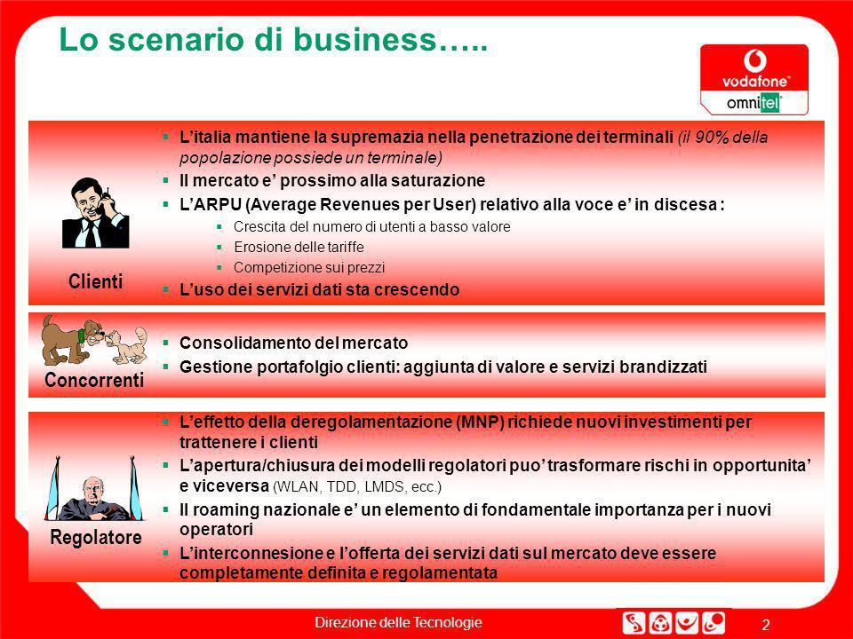 Lo scenario di business…..
