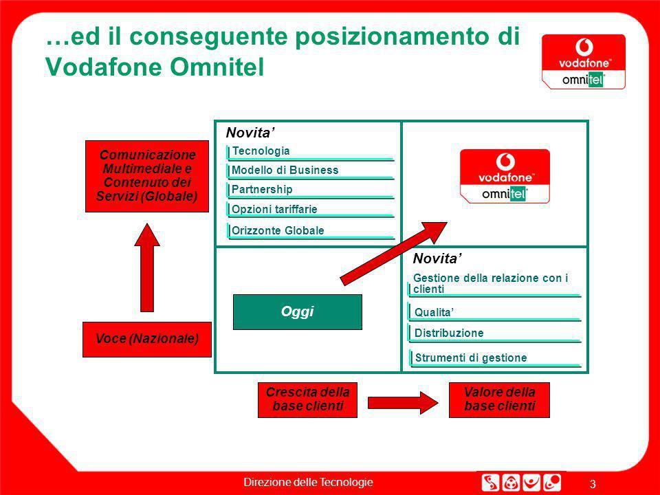 …ed il conseguente posizionamento di Vodafone Omnitel