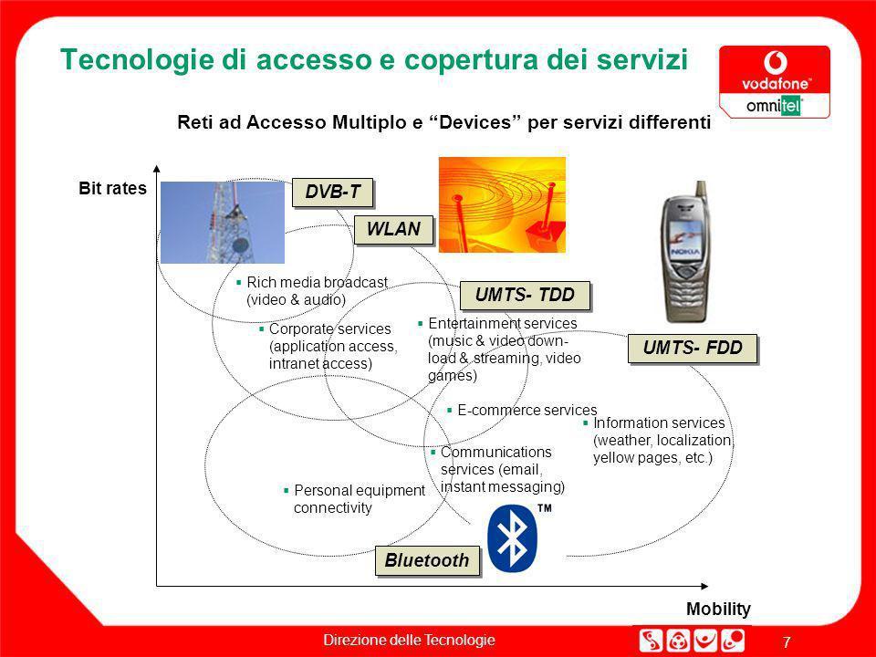 Tecnologie di accesso e copertura dei servizi
