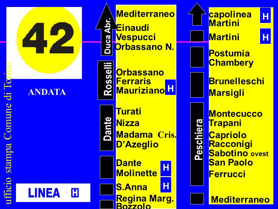 ufficio stampa Comune di Torino