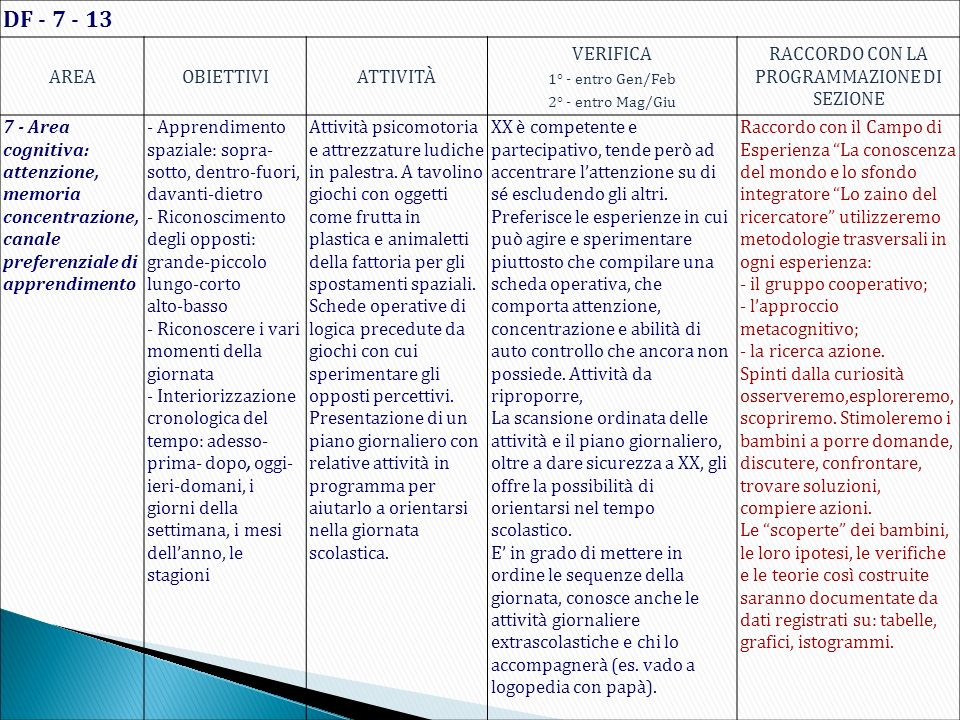 RACCORDO CON LA PROGRAMMAZIONE DI SEZIONE