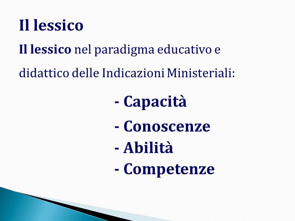 Il lessico - Conoscenze - Abilità - Competenze - Capacità