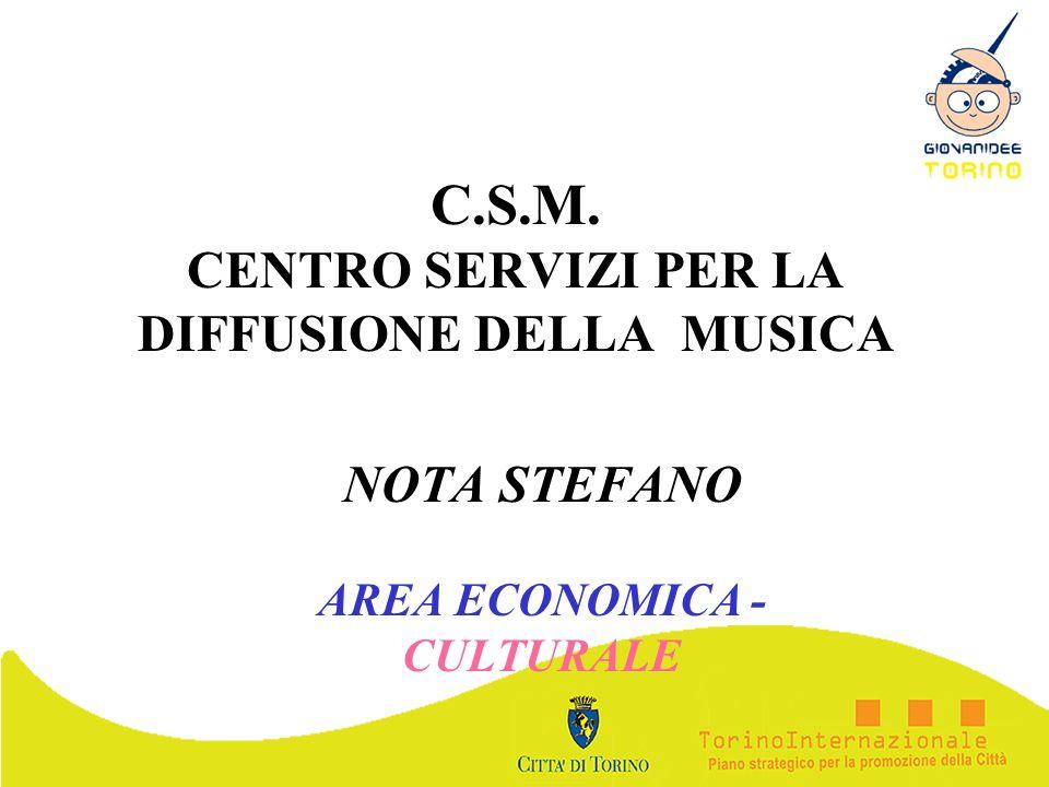 C.S.M. CENTRO SERVIZI PER LA DIFFUSIONE DELLA MUSICA