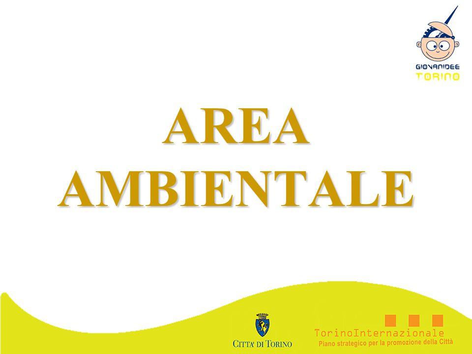AREA AMBIENTALE