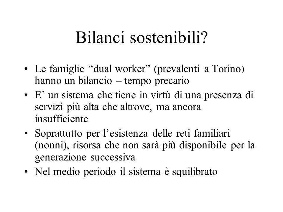 Bilanci sostenibili Le famiglie dual worker (prevalenti a Torino) hanno un bilancio – tempo precario.