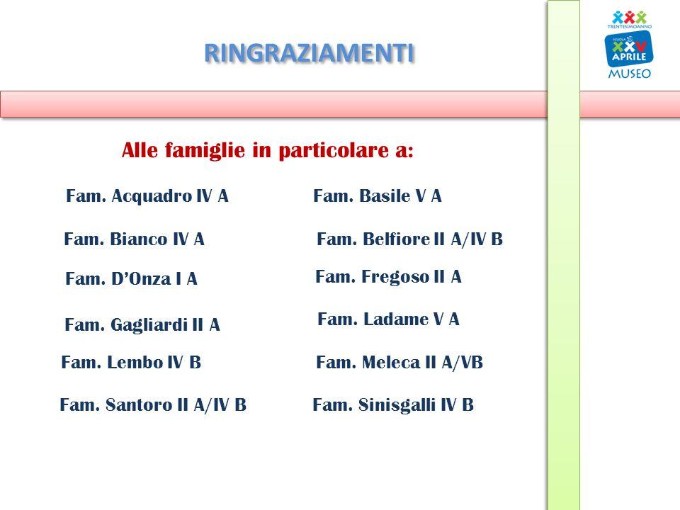 RINGRAZIAMENTI Alle famiglie in particolare a: Fam. Acquadro IV A