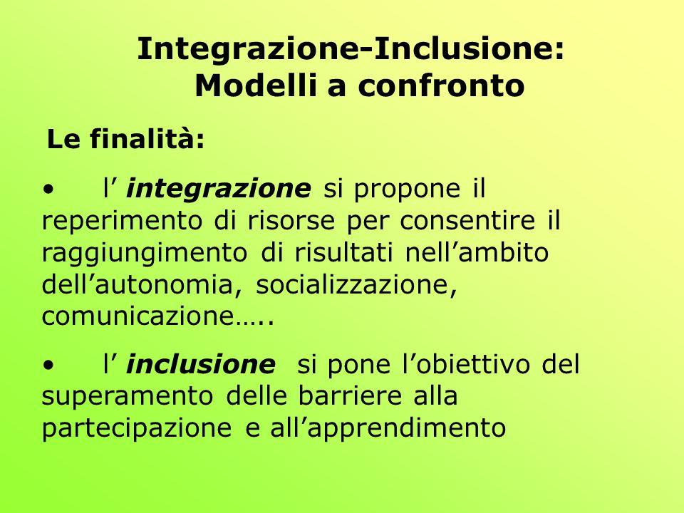 Integrazione-Inclusione: Modelli a confronto