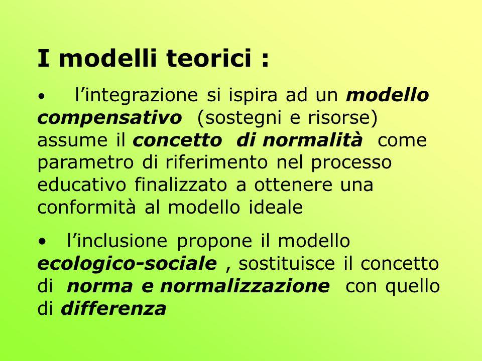 I modelli teorici :
