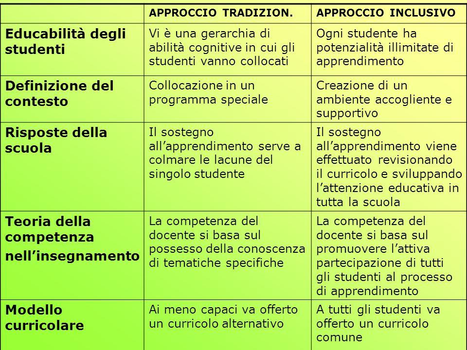 Educabilità degli studenti