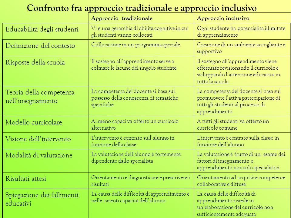 Confronto fra approccio tradizionale e approccio inclusivo
