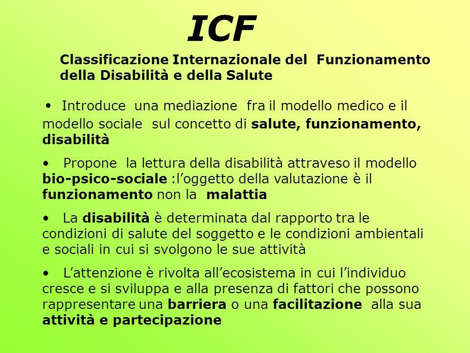 ICF Classificazione Internazionale del Funzionamento della Disabilità e della Salute