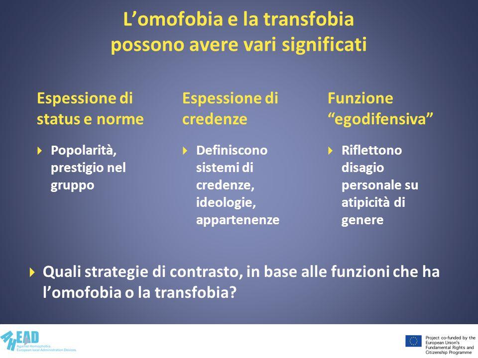 L'omofobia e la transfobia possono avere vari significati