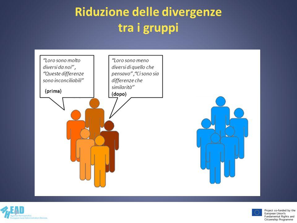 Riduzione delle divergenze tra i gruppi