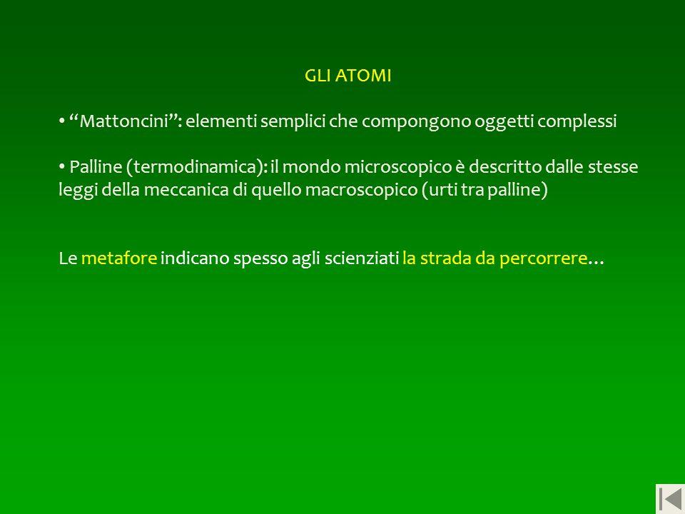 GLI ATOMI Mattoncini : elementi semplici che compongono oggetti complessi.