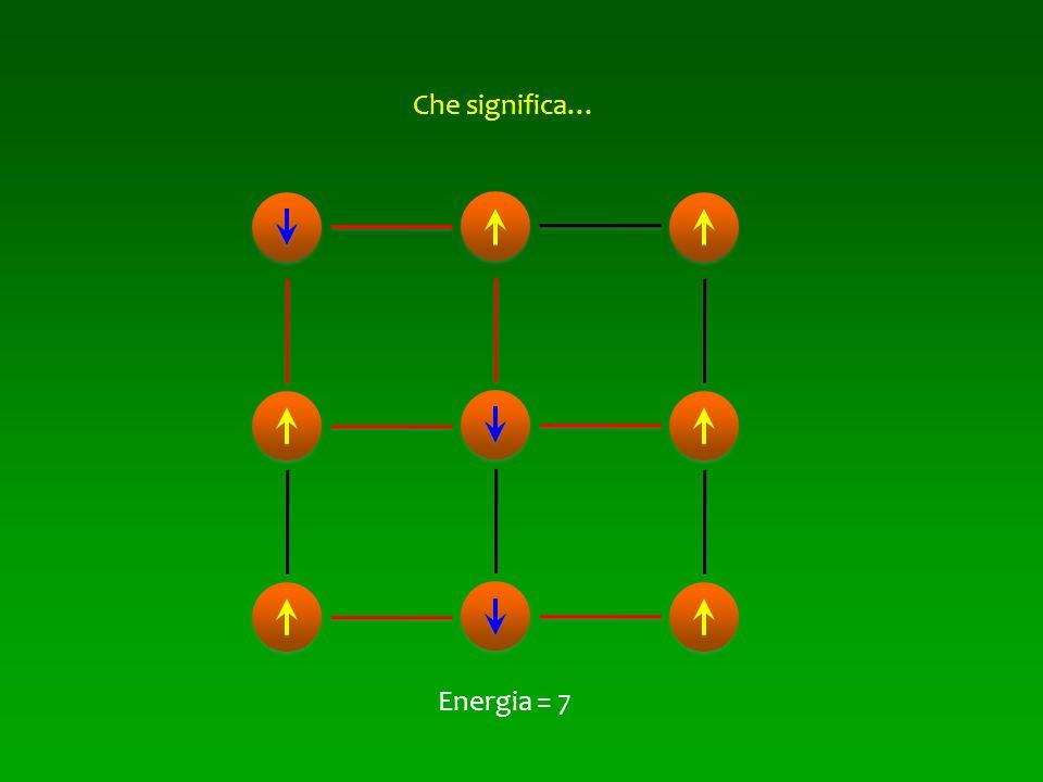 Che significa… Energia = 7