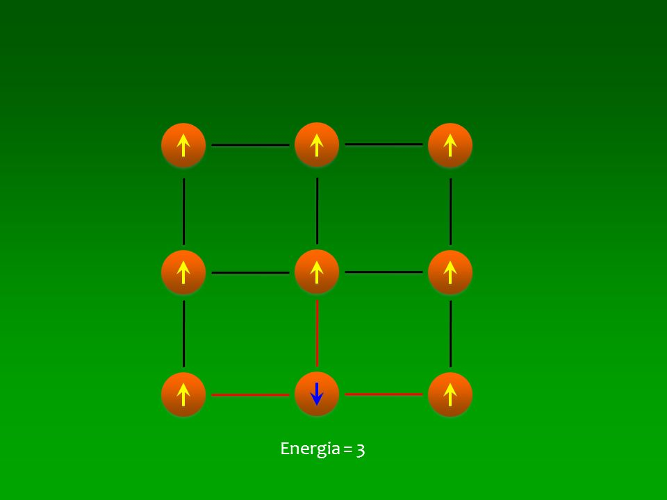 Energia = 3