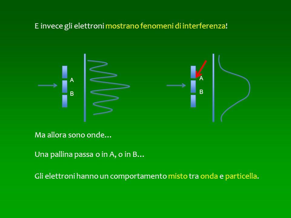 E invece gli elettroni mostrano fenomeni di interferenza!