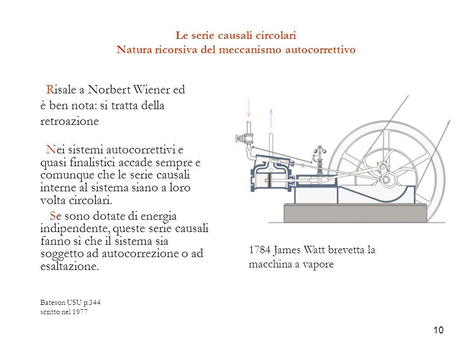 Risale a Norbert Wiener ed è ben nota: si tratta della retroazione