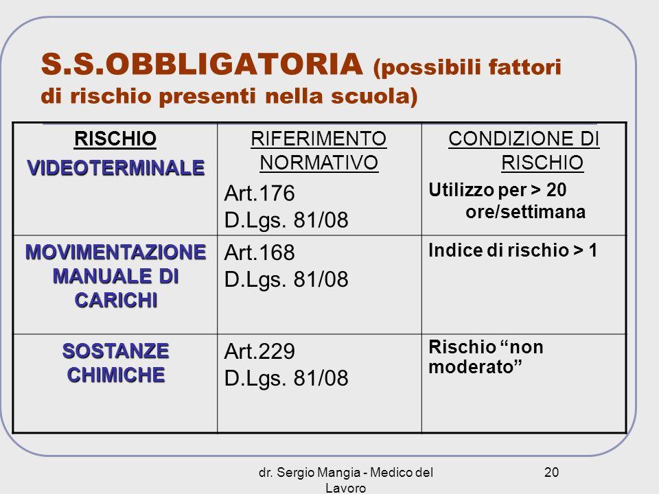 S.S.OBBLIGATORIA (possibili fattori di rischio presenti nella scuola)