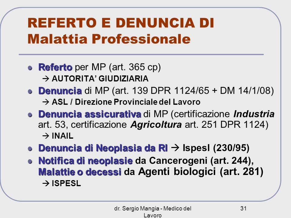 REFERTO E DENUNCIA DI Malattia Professionale