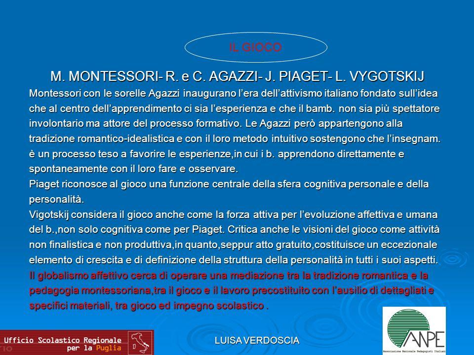 M. MONTESSORI- R. e C. AGAZZI- J. PIAGET- L. VYGOTSKIJ
