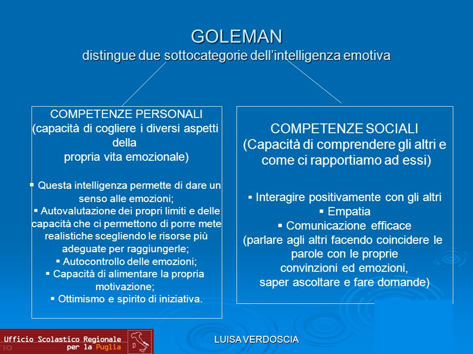 GOLEMAN distingue due sottocategorie dell'intelligenza emotiva