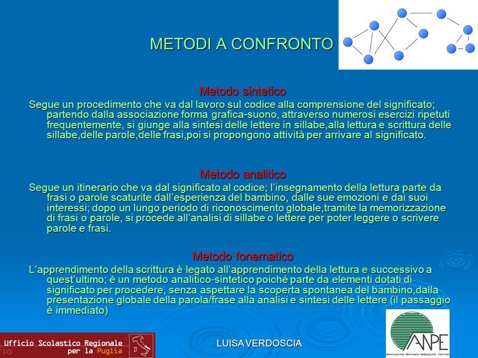 METODI A CONFRONTO Metodo sintetico Metodo analitico Metodo fonematico