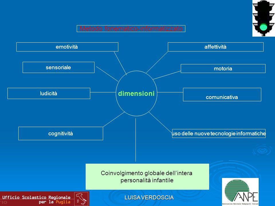 Metodo fonematico-informatizzato
